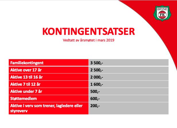 Skjermbilde 2019-03-20 kl. 08.26.33
